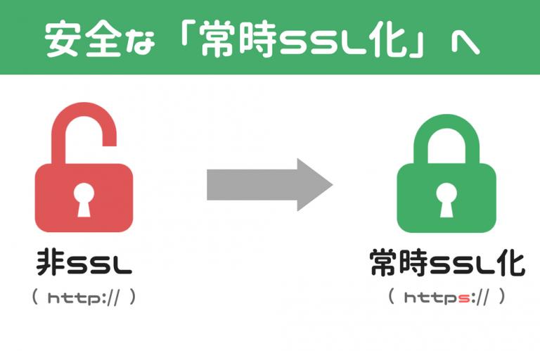 DLsite本体もついにhttpsへ!(常時SSL化)【より安全に。しかしメンテは超大変!?】