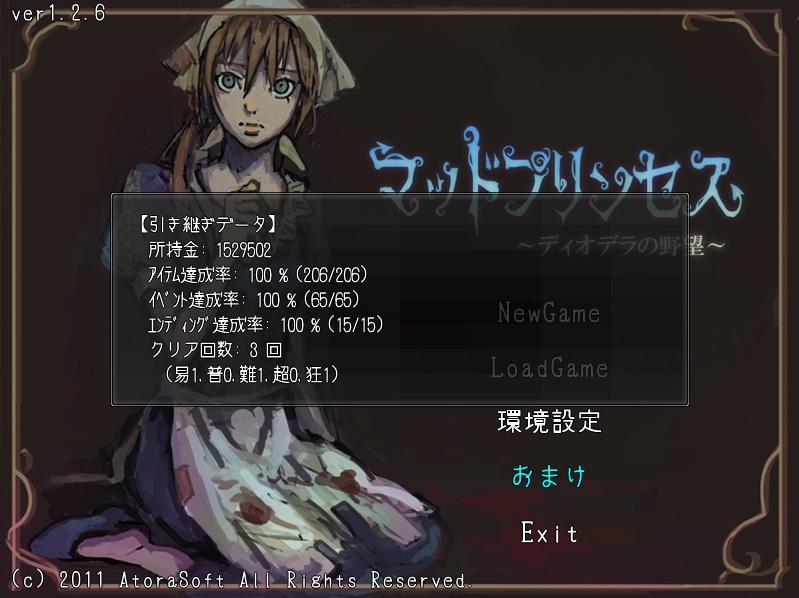 【狂姫】奴隷闘士として戦い抜くシミュレーションゲーム【マッドプリンセス】